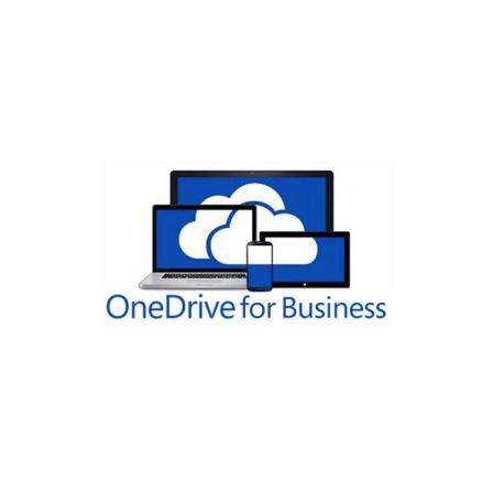 OneDrive help center